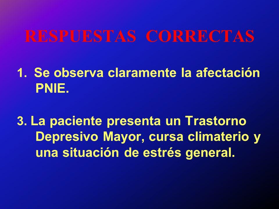RESPUESTAS CORRECTAS 1. Se observa claramente la afectación PNIE. 3. La paciente presenta un Trastorno Depresivo Mayor, cursa climaterio y una situaci