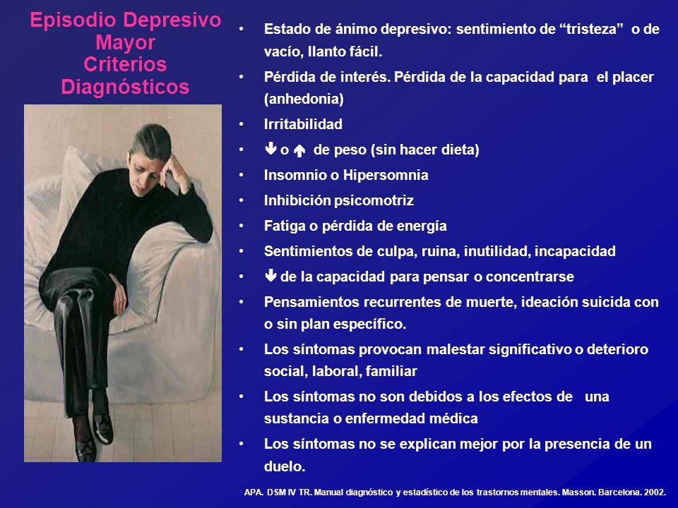 Episodio Depresivo Mayor Criterios Diagnósticos Estado de ánimo depresivo: sentimiento de tristeza o de vacío, llanto fácil. Pérdida de interés. Pérdi