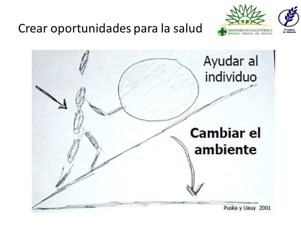 Crear oportunidades para la salud