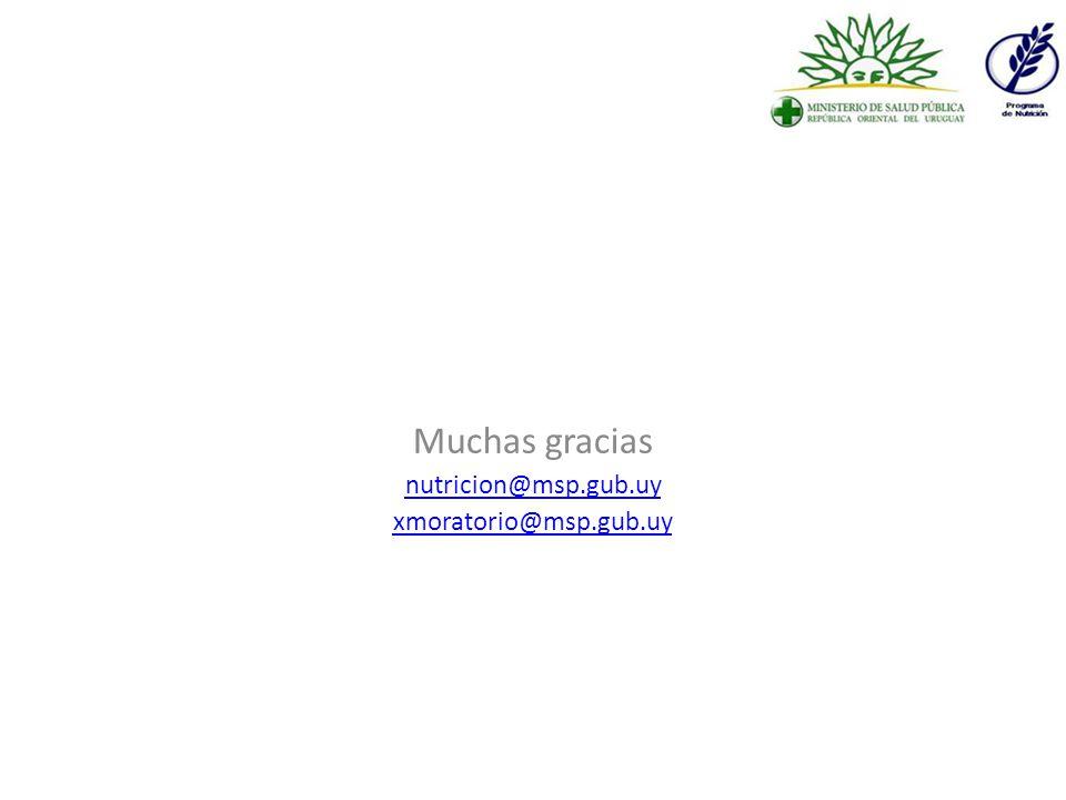 Muchas gracias nutricion@msp.gub.uy xmoratorio@msp.gub.uy