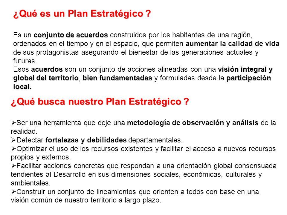 ¿Qué es un Plan Estratégico ? conjunto de acuerdos Es un conjunto de acuerdos construidos por los habitantes de una región, ordenados en el tiempo y e