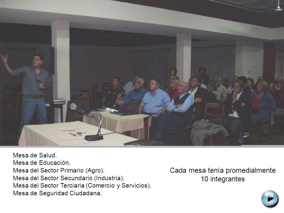 Aduana Agencia de Desarrollo Asoc.