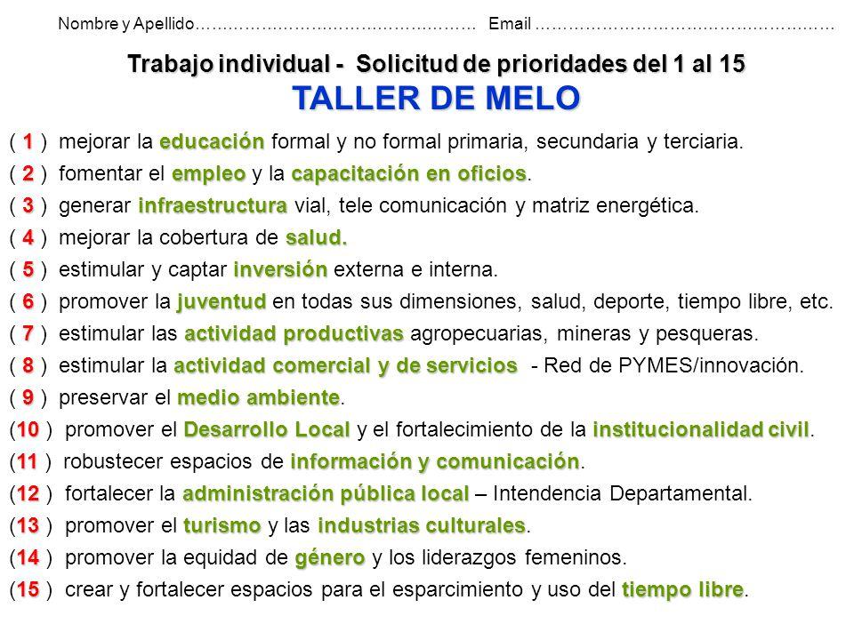 1educación ( 1 ) mejorar la educación formal y no formal primaria, secundaria y terciaria. 2empleocapacitación en oficios ( 2 ) fomentar el empleo y l