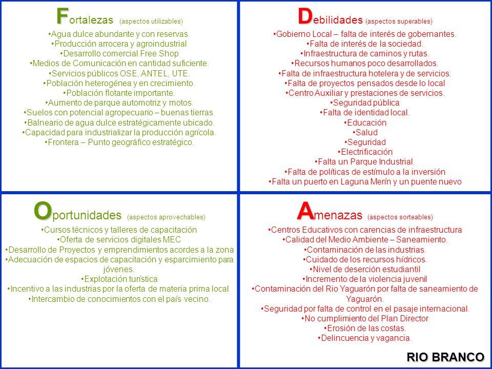 FRAILE MUERTO Junta Local Banco República UTU Escuela 4 Jardín 141 Escuela Técnica El Jardín SOCAT MSP Panadería FM Proyecto Cohesión Grupo Textil Grupo Timón