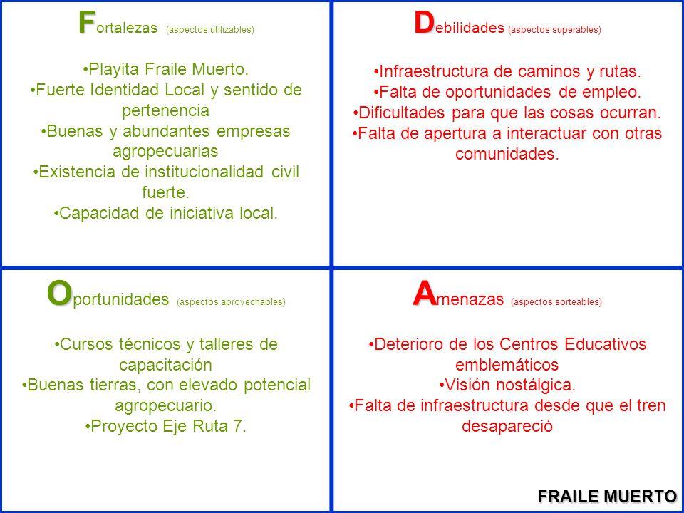 F F ortalezas (aspectos utilizables) El conocimientos de dos idiomas.