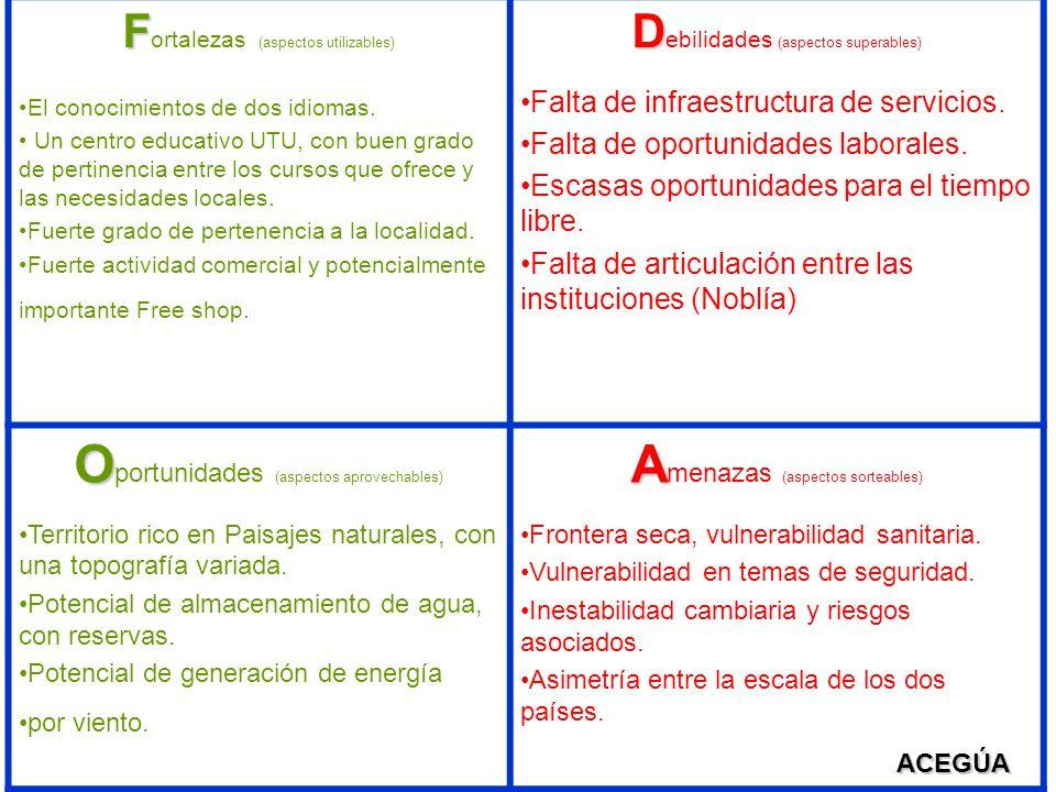 F F ortalezas (aspectos utilizables) El conocimientos de dos idiomas. Un centro educativo UTU, con buen grado de pertinencia entre los cursos que ofre