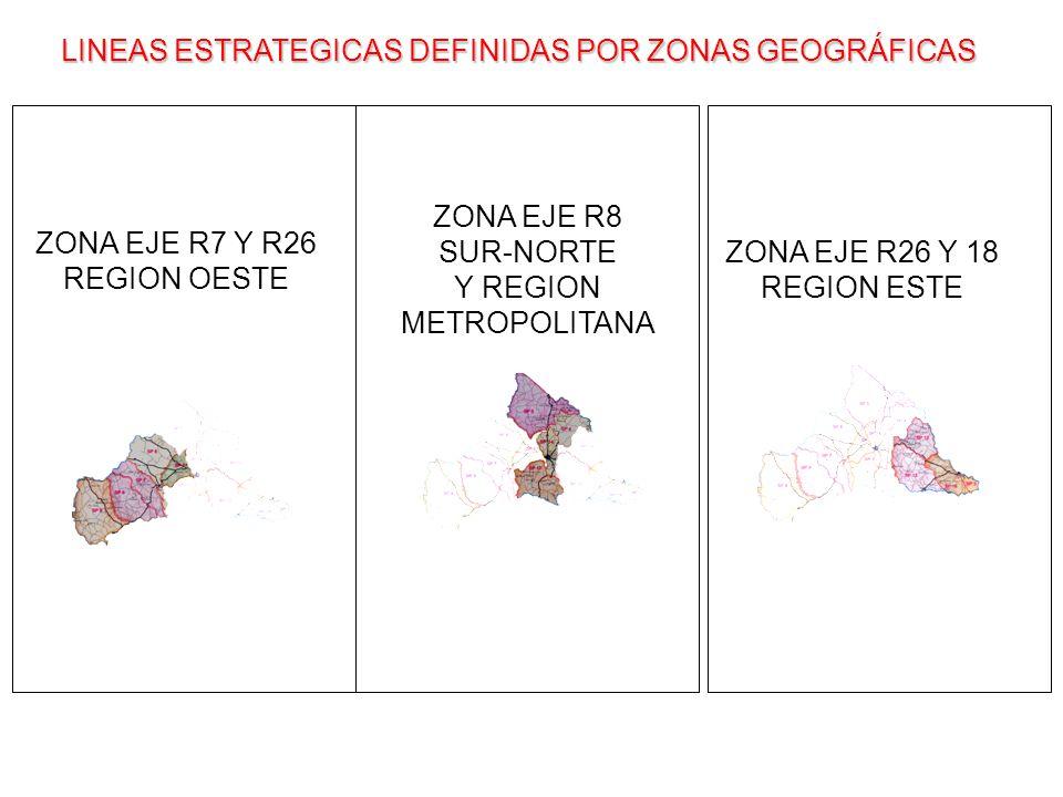ZONA EJE R7 Y R26 REGION OESTE ZONA EJE R8 SUR-NORTE Y REGION METROPOLITANA ZONA EJE R26 Y 18 REGION ESTE LINEAS ESTRATEGICAS DEFINIDAS POR ZONAS GEOG