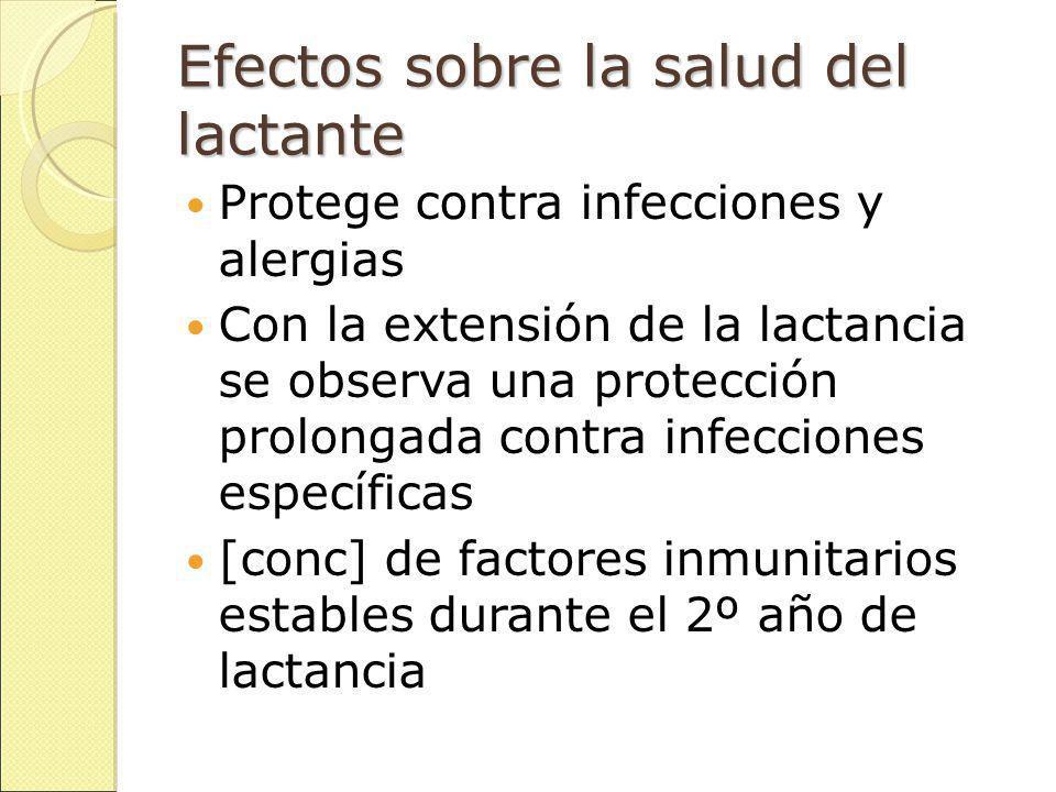Efectos sobre la salud del lactante Protege contra infecciones y alergias Con la extensión de la lactancia se observa una protección prolongada contra infecciones específicas [conc] de factores inmunitarios estables durante el 2º año de lactancia