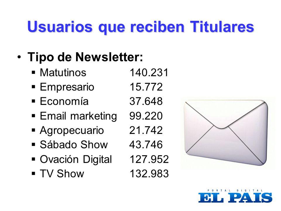 Usuarios que reciben Titulares Tipo de Newsletter: Matutinos140.231 Empresario15.772 Economía37.648 Email marketing99.220 Agropecuario21.742 Sábado Show43.746 Ovación Digital127.952 TV Show132.983