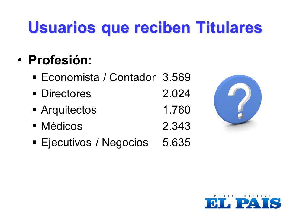 Usuarios que reciben Titulares Profesión: Economista / Contador3.569 Directores2.024 Arquitectos1.760 Médicos2.343 Ejecutivos / Negocios5.635