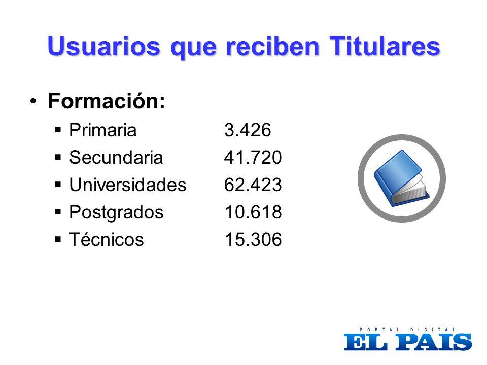 Usuarios que reciben Titulares Formación: Primaria3.426 Secundaria41.720 Universidades62.423 Postgrados10.618 Técnicos15.306