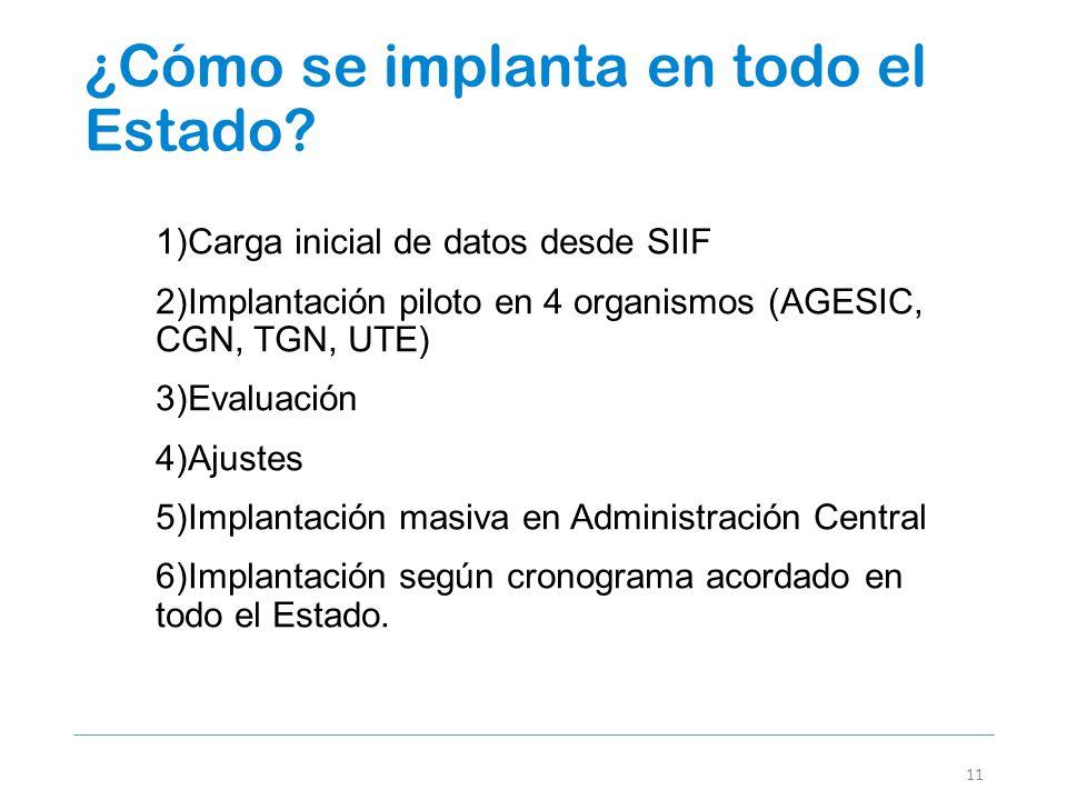 ¿Cómo se implanta en todo el Estado? 11 1)Carga inicial de datos desde SIIF 2)Implantación piloto en 4 organismos (AGESIC, CGN, TGN, UTE) 3)Evaluación