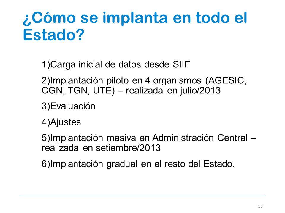 ¿Cómo se implanta en todo el Estado? 13 1)Carga inicial de datos desde SIIF 2)Implantación piloto en 4 organismos (AGESIC, CGN, TGN, UTE) – realizada