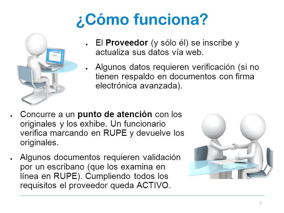¿Cómo funciona.(Cont.) 8 RUPE interopera con otros sistemas: recibe de DGI, BPS, BSE, DNIC, DGR.