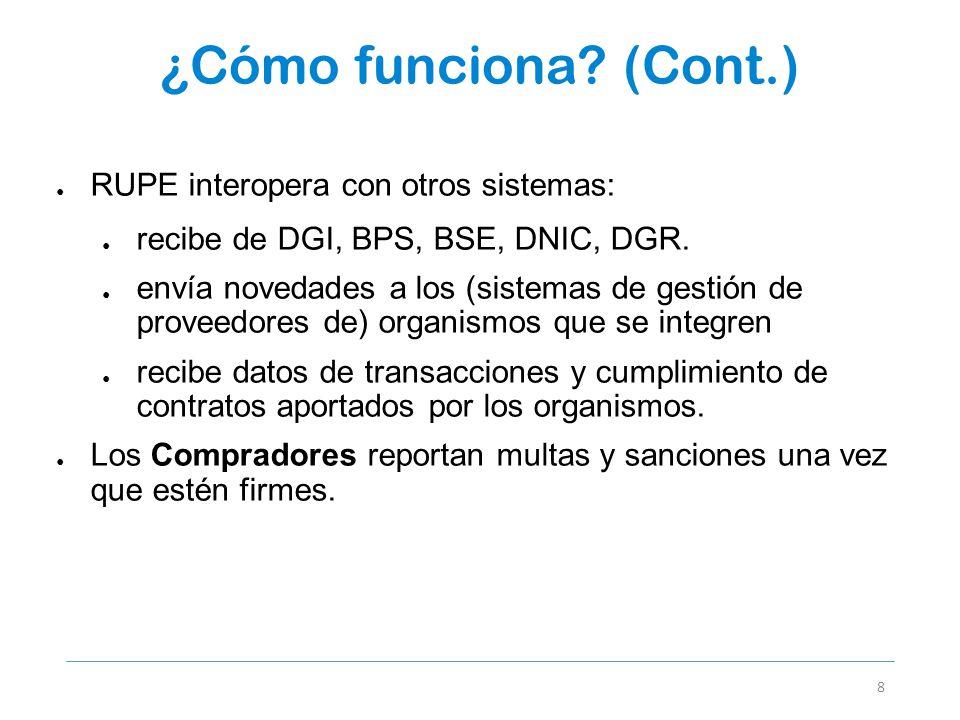 ¿Cómo funciona? (Cont.) 8 RUPE interopera con otros sistemas: recibe de DGI, BPS, BSE, DNIC, DGR. envía novedades a los (sistemas de gestión de provee