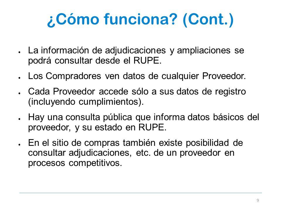 ¿Cómo funciona? (Cont.) 9 La información de adjudicaciones y ampliaciones se podrá consultar desde el RUPE. Los Compradores ven datos de cualquier Pro