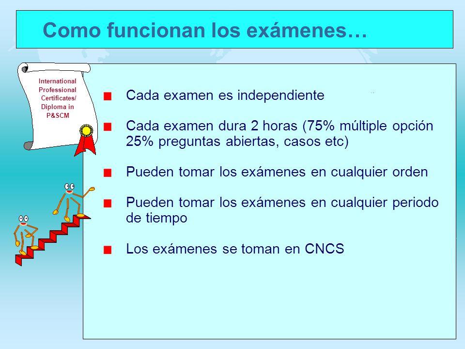 International Professional Certificates/ Diploma in P&SCM Como funcionan los exámenes… Cada examen es independiente Cada examen dura 2 horas (75% múlt