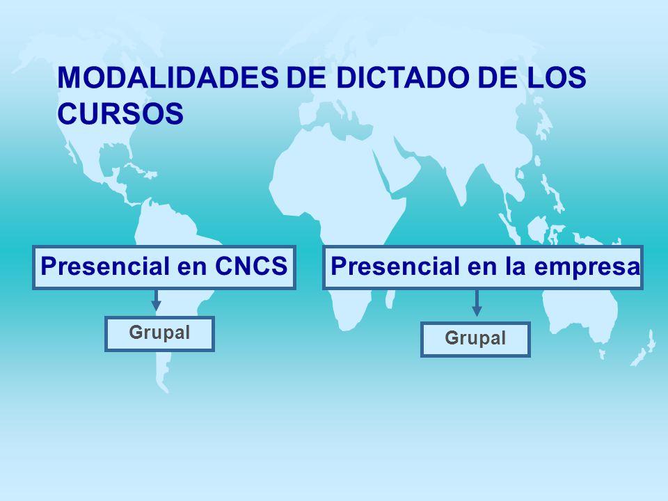 MODALIDADES DE DICTADO DE LOS CURSOS Presencial en CNCSPresencial en la empresa Grupal