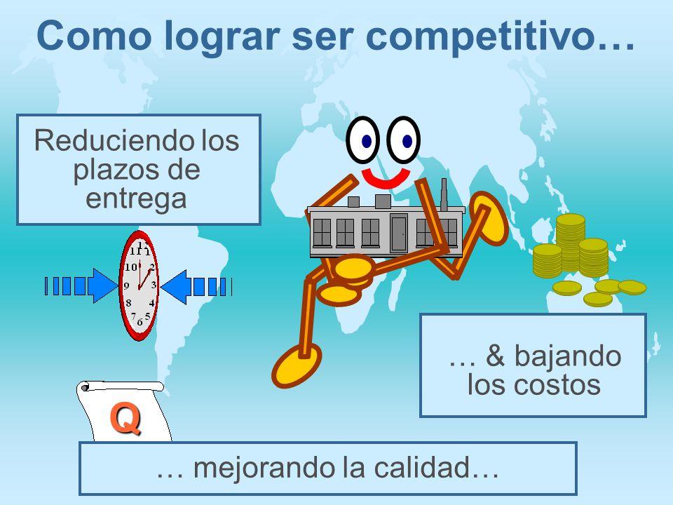 Como lograr ser competitivo… Reduciendo los plazos de entrega … & bajando los costos Q … mejorando la calidad…