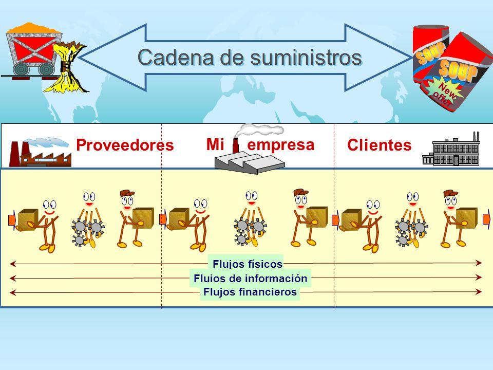 Cambio de paradigma en compras & suministros Cambio de paradigma en compras & suministros AdministrativoComercialEstratégico = Comprar Competitividad