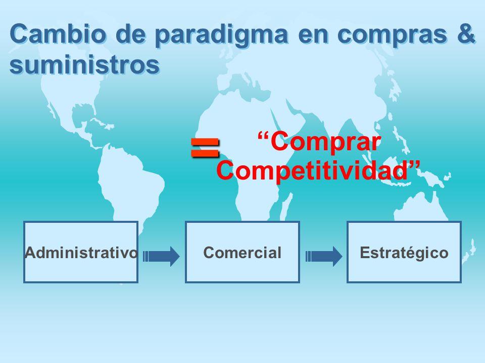 Para ser competitivas las empresas tienen que...…Cambiar la mentalidad a nivel de la gerencia...