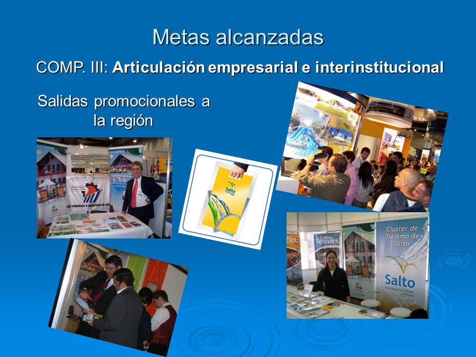 Metas alcanzadas COMP. III: Articulación empresarial e interinstitucional Salidas promocionales a la región