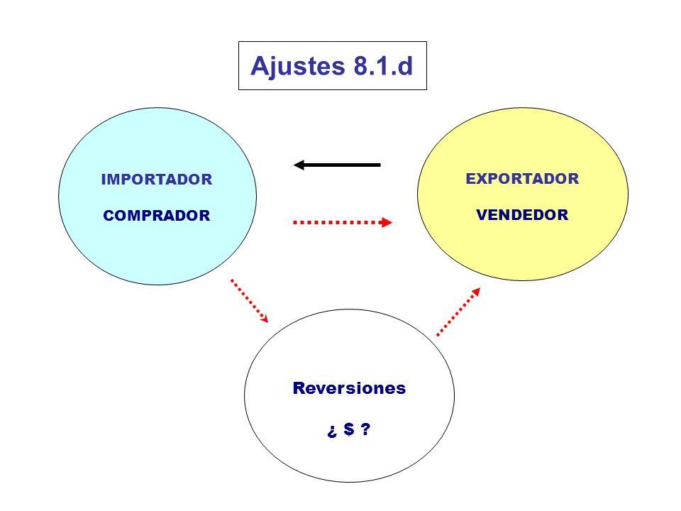 EXPORTADOR VENDEDOR IMPORTADOR COMPRADOR Reversiones ¿ $ ? Ajustes 8.1.d