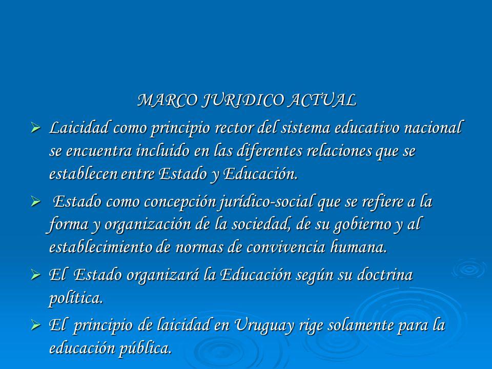 MARCO JURIDICO ACTUAL Laicidad como principio rector del sistema educativo nacional se encuentra incluido en las diferentes relaciones que se establec