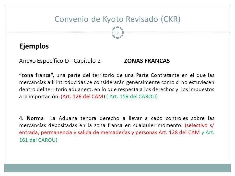 Convenio de Kyoto Revisado (CKR) 14 Ejemplos Anexo Específico D - Capítulo 2 ZONAS FRANCAS zona franca, una parte del territorio de una Parte Contrata