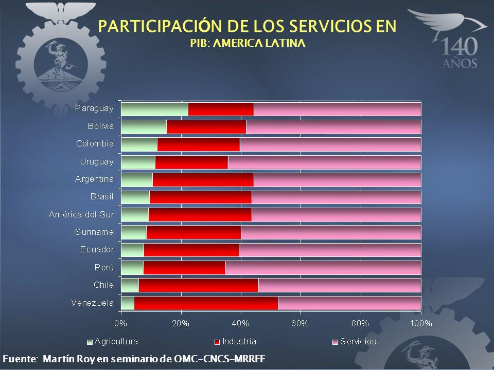 PARTICIPACI Ó N DE LOS SERVICIOS EN PIB: AMERICA LATINA Fuente: Martín Roy en seminario de OMC-CNCS-MRREE