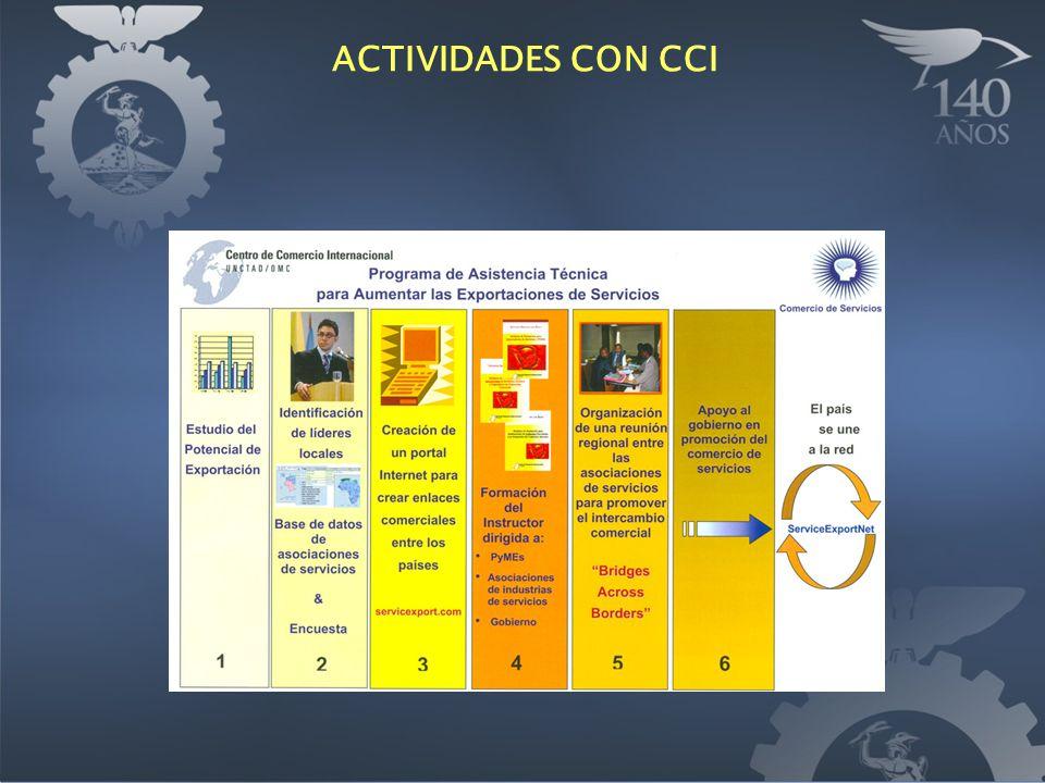 ACTIVIDADES CON CCI