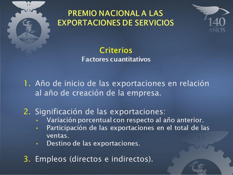 Criterios Factores cuantitativos 1.Año de inicio de las exportaciones en relación al año de creación de la empresa. 2.Significación de las exportacion