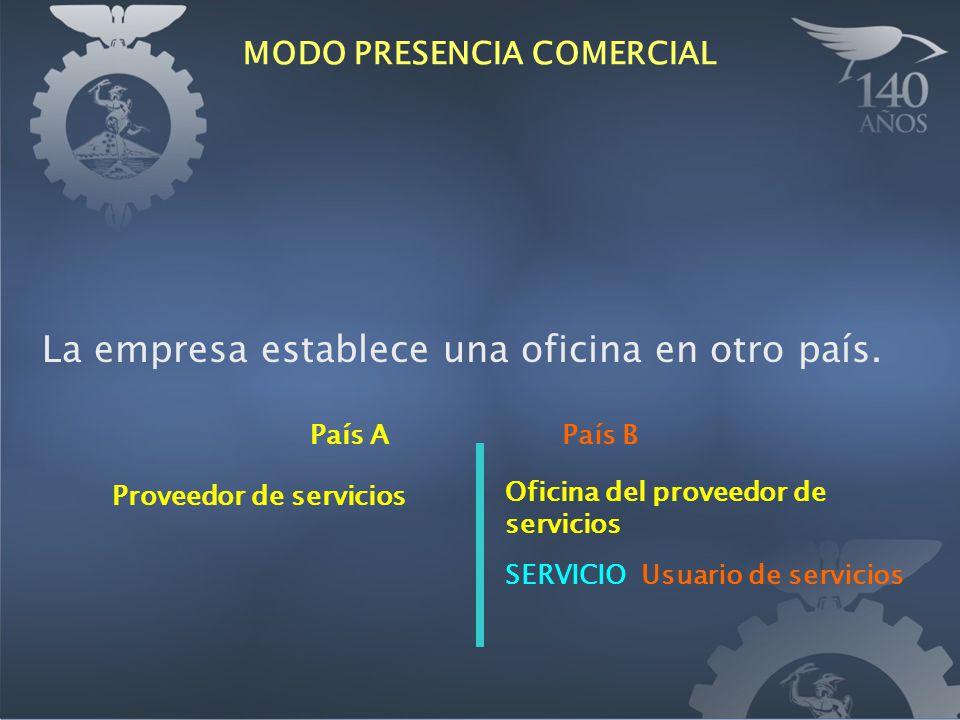 MODO PRESENCIA COMERCIAL La empresa establece una oficina en otro país. País APaís B Usuario de serviciosSERVICIO Oficina del proveedor de servicios P