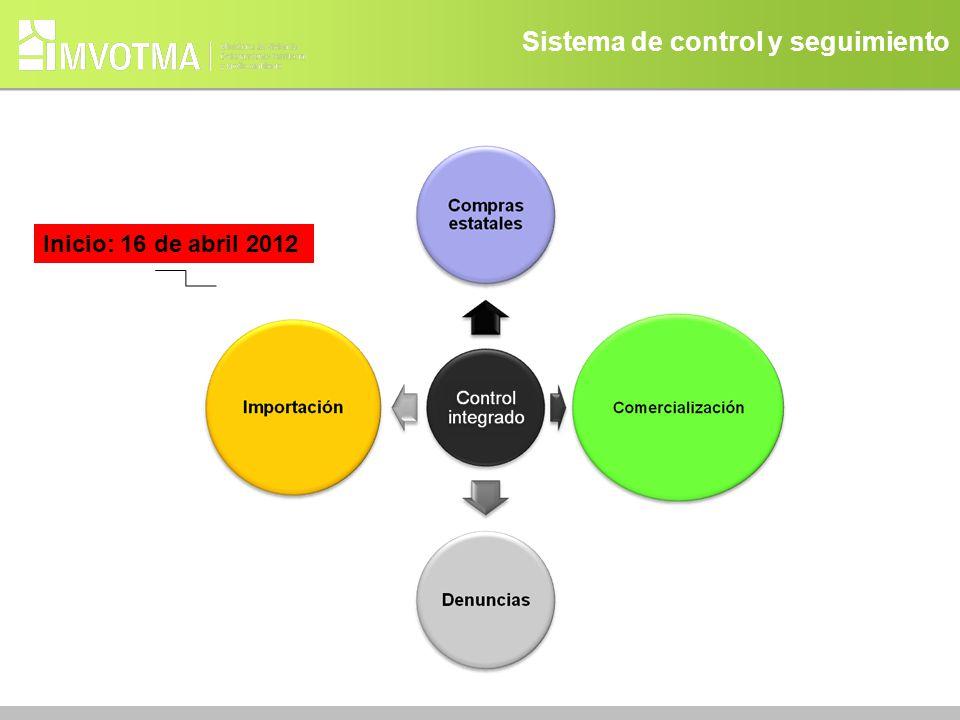 Sistema de control y seguimiento Inicio: 16 de abril 2012