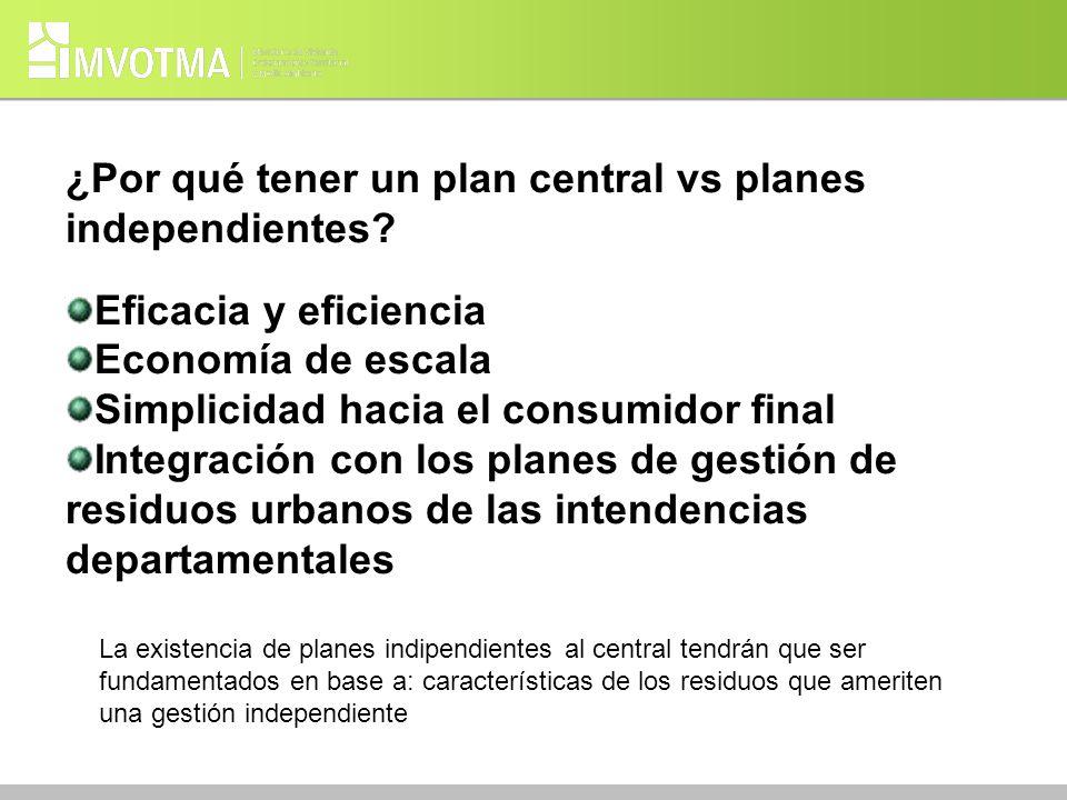 ¿Por qué tener un plan central vs planes independientes? Eficacia y eficiencia Economía de escala Simplicidad hacia el consumidor final Integración co