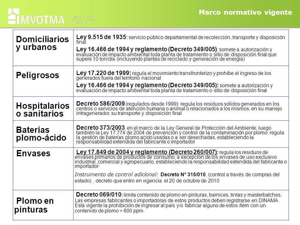 Marco normativo vigente Domiciliarios y urbanos Ley 9.515 de 1935: servicio público departamental de recolección, transporte y disposición final Ley 1