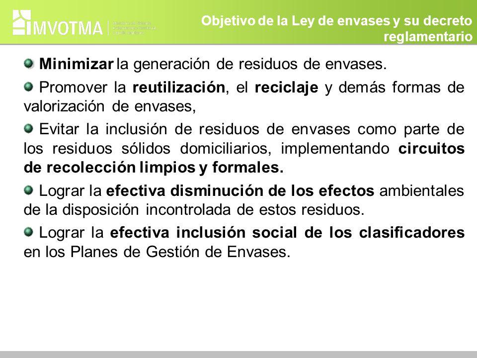Objetivo de la Ley de envases y su decreto reglamentario Minimizar la generación de residuos de envases. Promover la reutilización, el reciclaje y dem