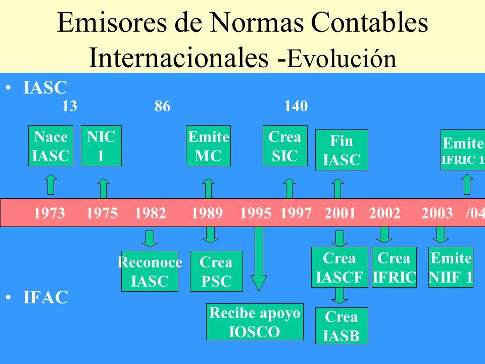 Emisores de Normas Contables Internacionales - Evolución IASC IFAC 13 86 140 1973 1975 1982 1989 1995 1997 2001 2002 2003 /04 Nace IASC NIC 1 Reconoce IASC Crea PSC Emite MC Recibe apoyo IOSCO Crea SIC Crea IASCF Crea IASB Crea IFRIC Emite NIIF 1 Fin IASC Emite IFRIC 1