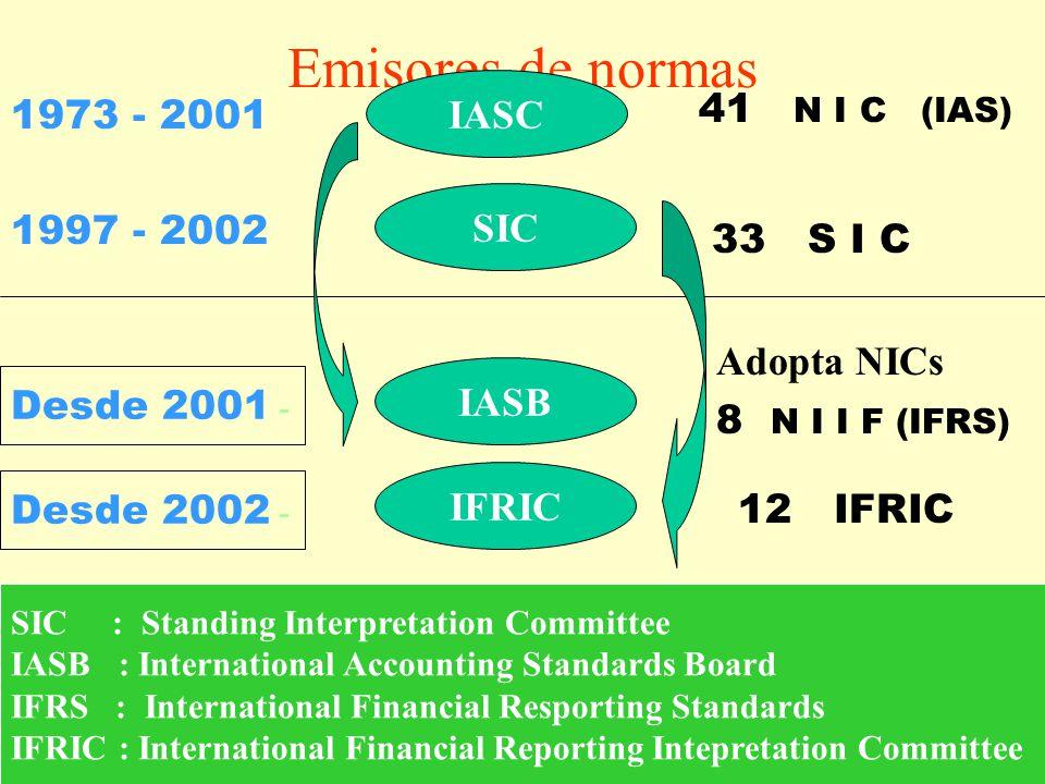 Emisores de normas 1973 - 2001 41 N I C (IAS) IASC Desde 2001 - IASB Adopta NICs 8 N I I F (IFRS) IFRIC SIC : Standing Interpretation Committee IASB : International Accounting Standards Board IFRS : International Financial Resporting Standards IFRIC : International Financial Reporting Intepretation Committee SIC 1997 - 2002 Desde 2002 - 33 S I C 12 IFRIC