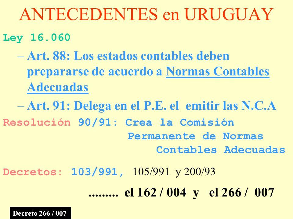 ANTECEDENTES en URUGUAY Ley 16.060 –Art.