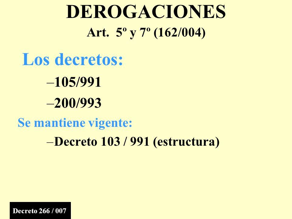 Los decretos: –105/991 –200/993 Se mantiene vigente: –Decreto 103 / 991 (estructura) DEROGACIONES Art.