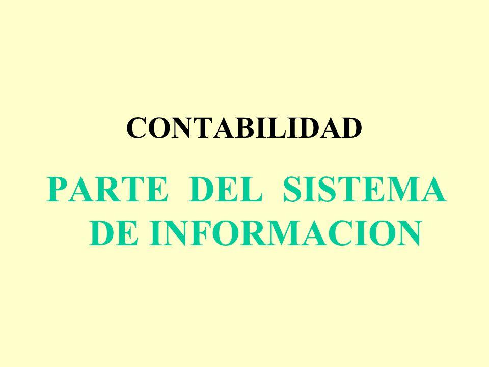 CONTABILIDAD PARTE DEL SISTEMA DE INFORMACION