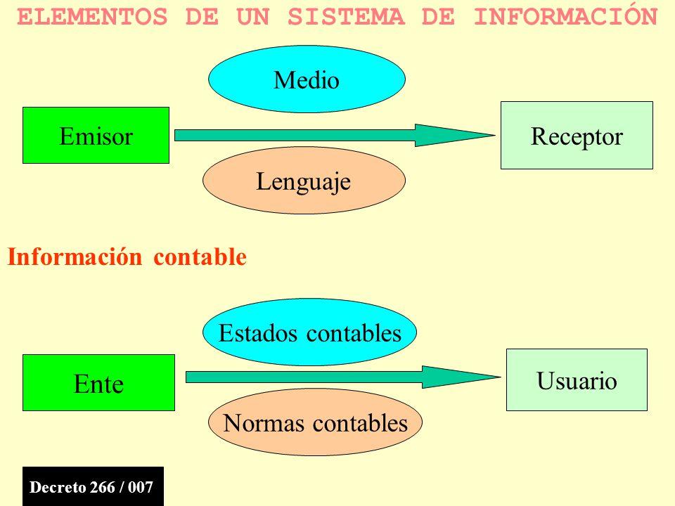 Decreto 266 / 007 Artículo 4º Comuníquese, publíquese e insértese el texto de las normas referidas en el artículo 1º en la página web de la Auditoría Interna de la Nación.