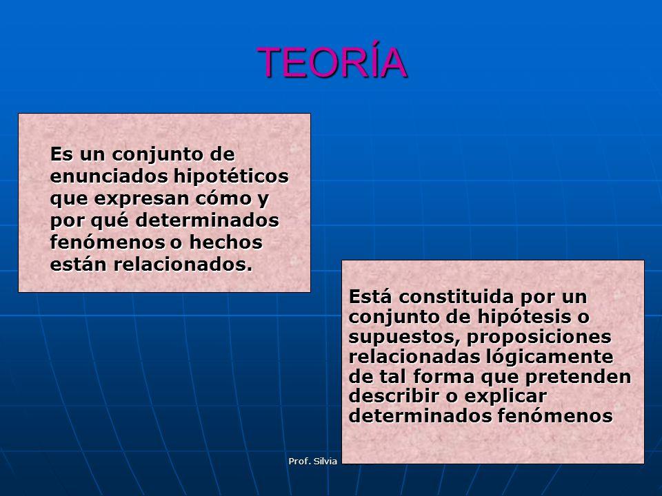 TEORÍA Es un conjunto de enunciados hipotéticos que expresan cómo y por qué determinados fenómenos o hechos están relacionados. Está constituida por u