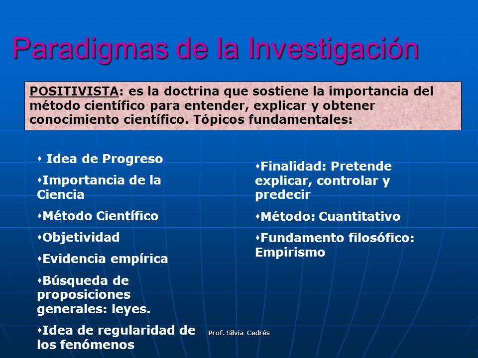 Paradigmas de la Investigación POSITIVISTA: es la doctrina que sostiene la importancia del método científico para entender, explicar y obtener conocim