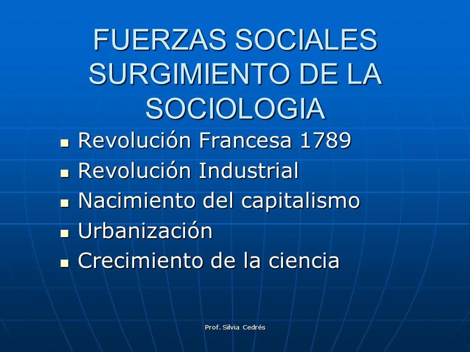 FUERZAS SOCIALES SURGIMIENTO DE LA SOCIOLOGIA Revolución Francesa 1789 Revolución Francesa 1789 Revolución Industrial Revolución Industrial Nacimiento