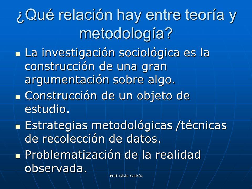 ¿Qué relación hay entre teoría y metodología? La investigación sociológica es la construcción de una gran argumentación sobre algo. La investigación s