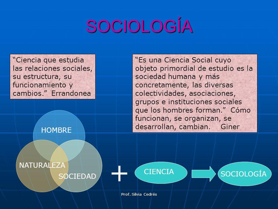 SOCIOLOGÍA Ciencia que estudia las relaciones sociales, su estructura, su funcionamiento y cambios. Errandonea Es una Ciencia Social cuyo objeto primo