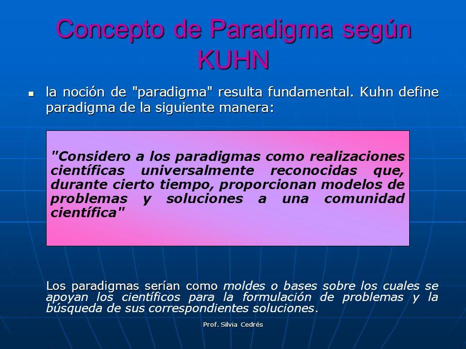 Concepto de Paradigma según KUHN la noción de