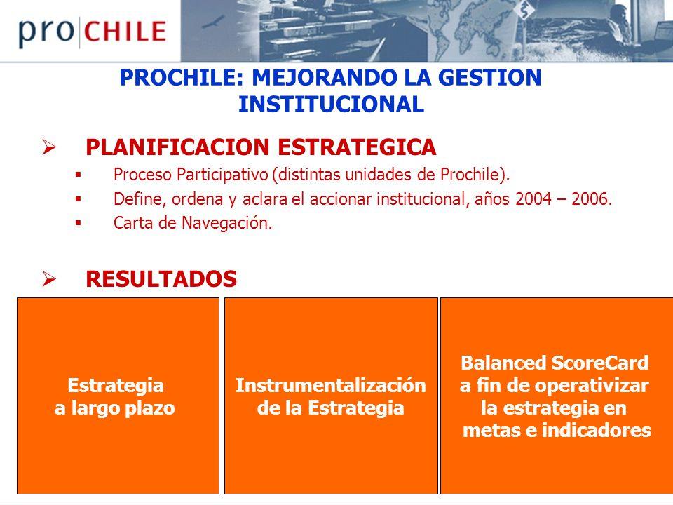 PROCHILE: MEJORANDO LA GESTION INSTITUCIONAL PLANIFICACION ESTRATEGICA Proceso Participativo (distintas unidades de Prochile).